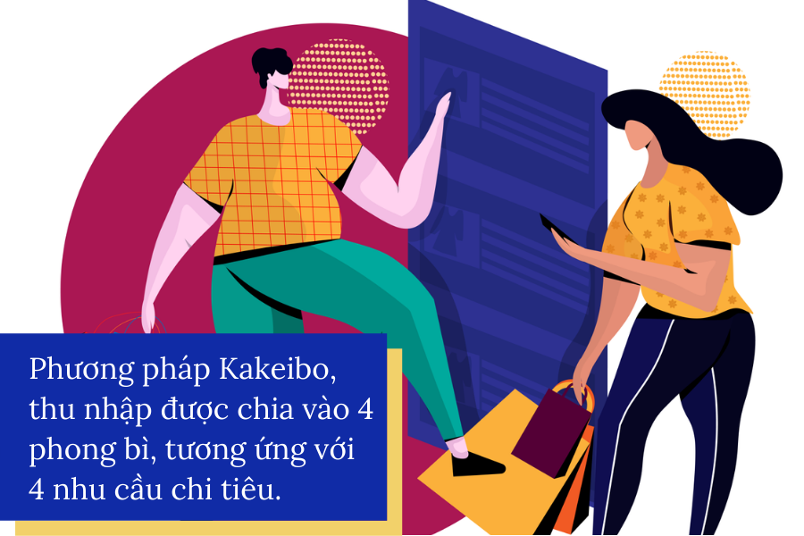 Phương pháp chi tiêu Kakeibo